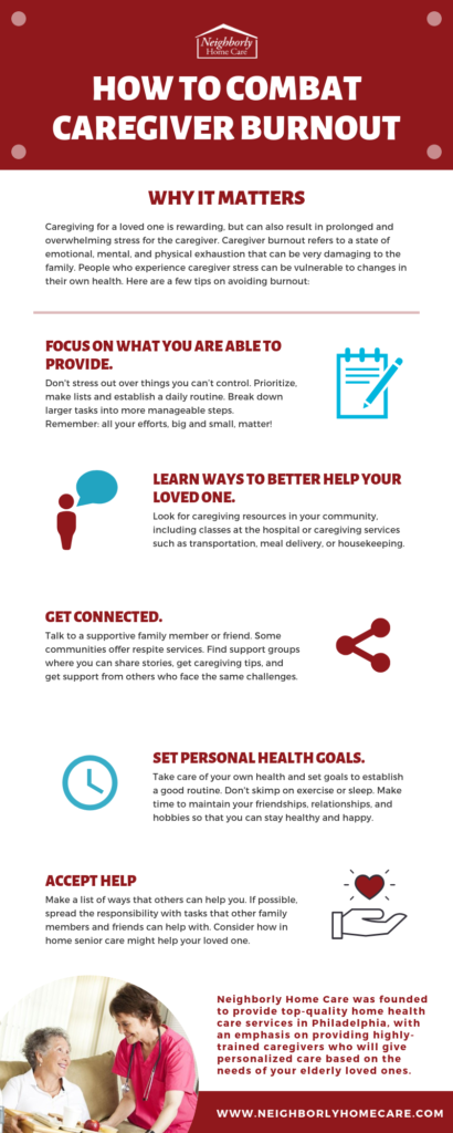 Infographic - How to Avoid Caregiver Burnout